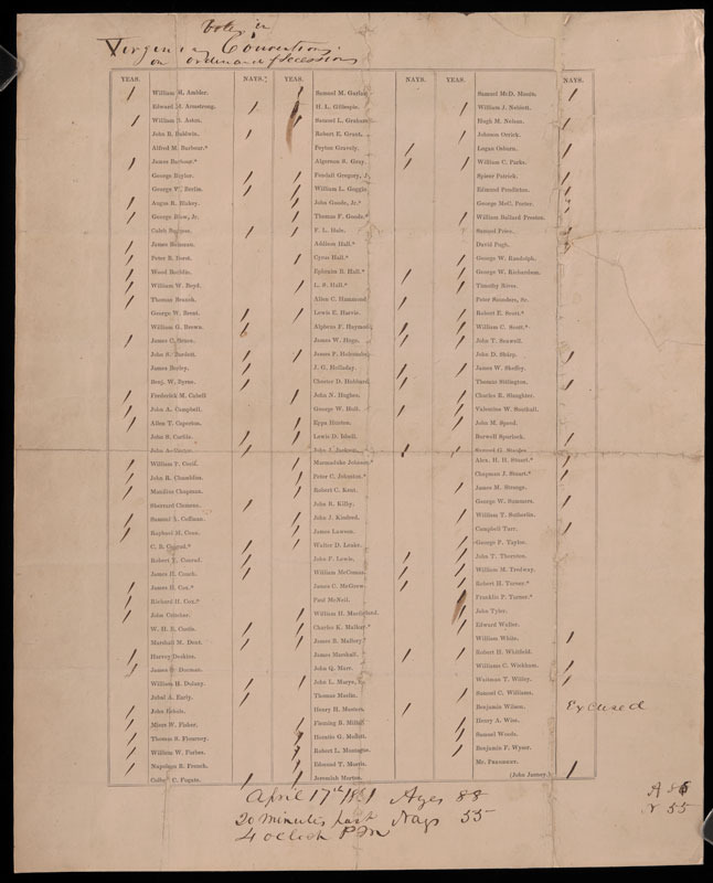 Record of the vote in the Virginia Convention on the Ordinance of Secession, 17 April 1861.