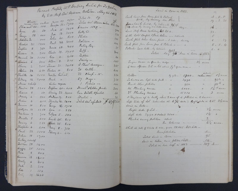 William Pope Dabney, Montpellier Plantation ledger, 1858-1880.