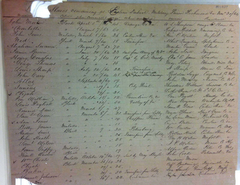 List of slaves, Eastern District Military Prison, Richmond, Va., 30 November 1864.