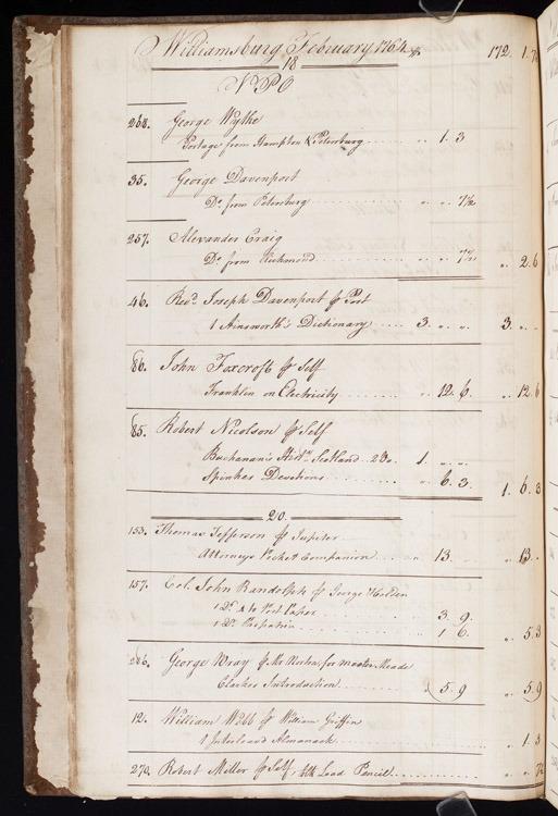 Virginia Gazette daybook, 1764-1766.