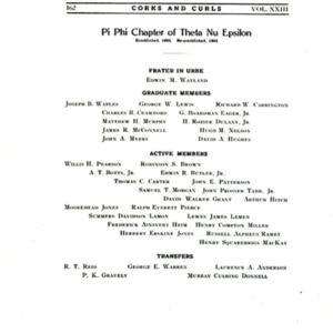 Corks and Curls, 1910, p.108