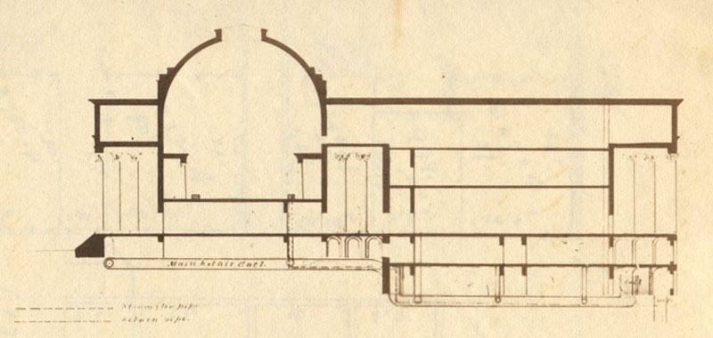Section of the Rotunda Annex, 1851