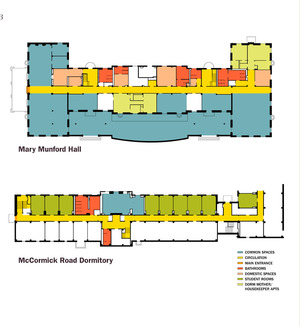 Munford Hall and McCormick Road Dorm ground floor comparison